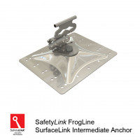 FrogLine SurfaceLink Intermediate Anchor - Aluminium Plate + Fixings (STAT.FROGSAL001+Fixings)