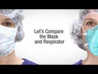 Face Mask vs Respirator Comparison by 3M