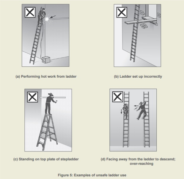Unsafe Ladder Use