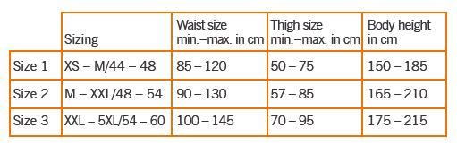 skylotec rescue pro 2.0 size chart